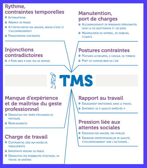 TMS.jpg